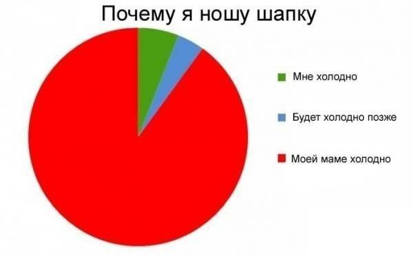 Прикольные комиксы из Вконтакте - смотрим приколы онлайн
