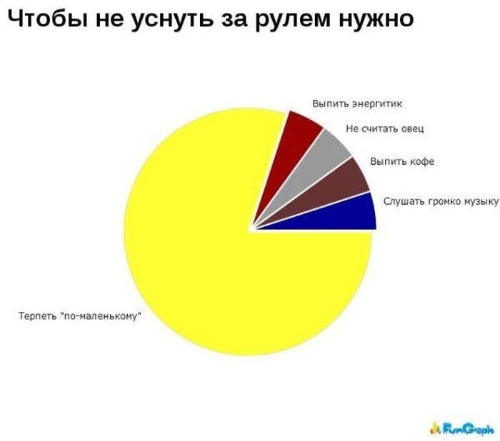 Интересная инфографика