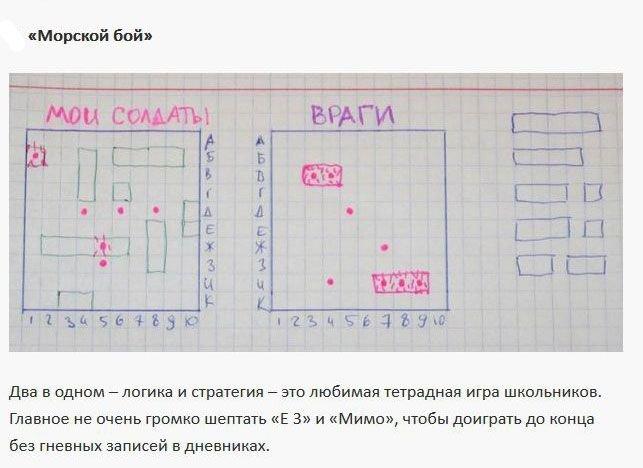 Занятия советских детей на уроках