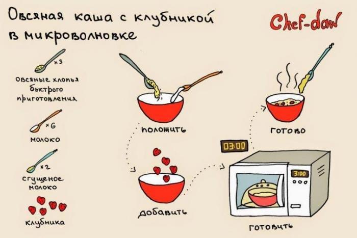 Завтраки, полезные для здоровья. Правильное питание