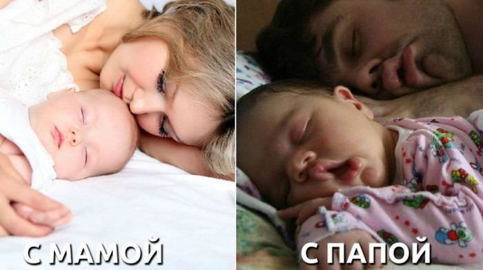 Отличия родителей в воспитании детей