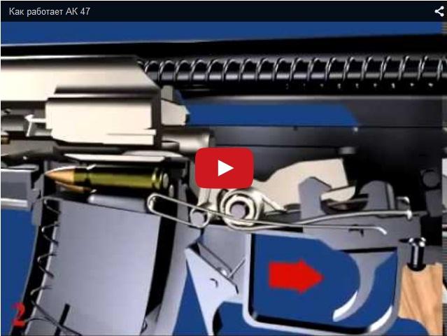 Как устроен и работает автомат Калашникова