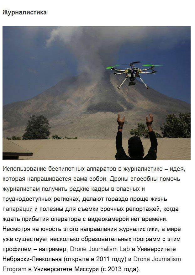 Как дроны помогают людям? Интересные картинки