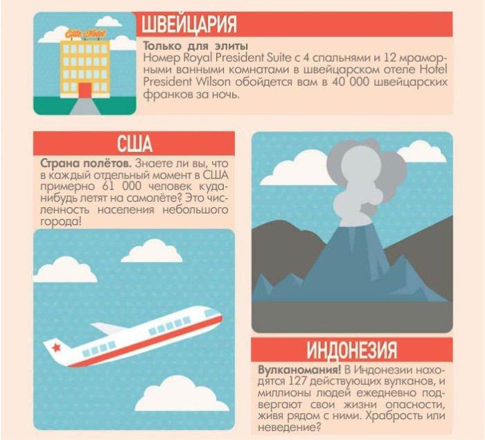 Интересные факты о разных странах. Познавательный пост
