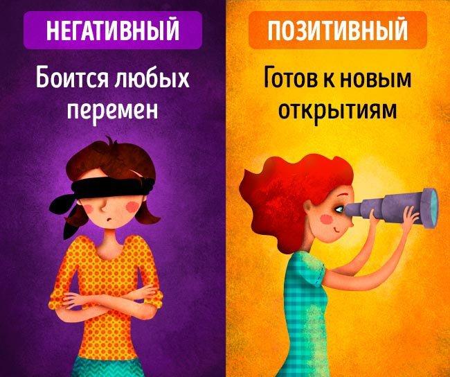 Два типа мышления. Картинки с надписями