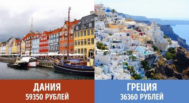 Пенсии в разных странах мире. Картинки с надписями