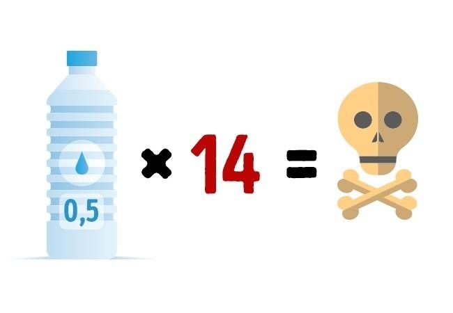 Какое количество обычных продуктов смертельно?