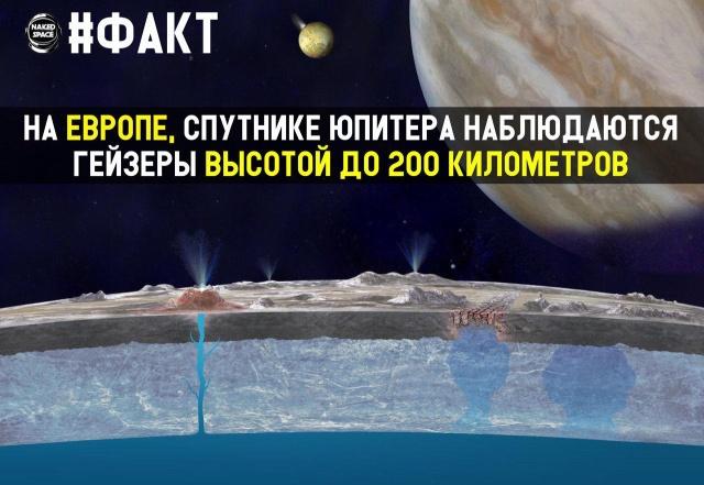 Сборник интересных и познавательных фактов о космосе